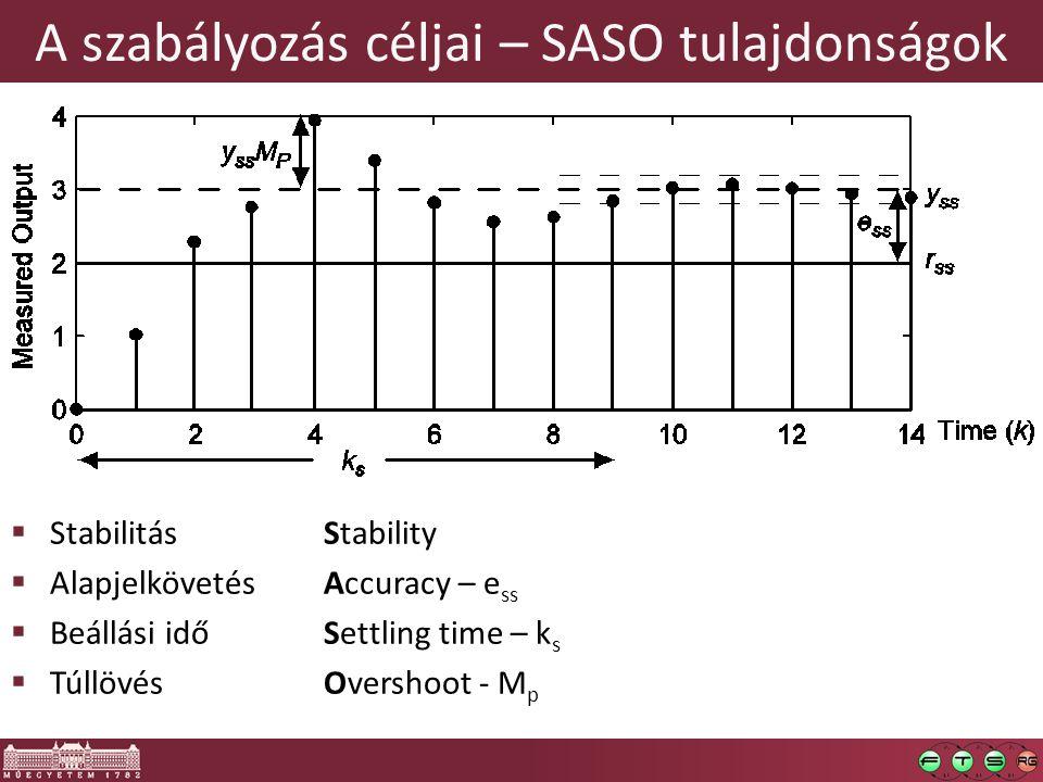 A szabályozás céljai – SASO tulajdonságok