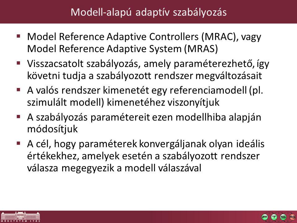Modell-alapú adaptív szabályozás