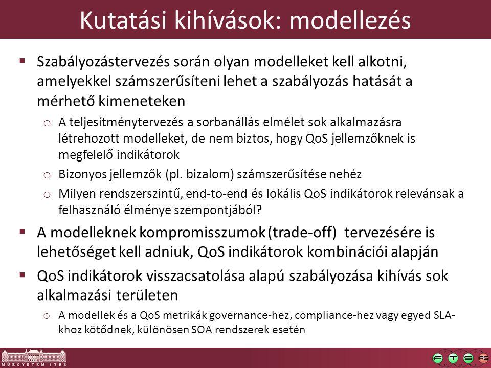 Kutatási kihívások: modellezés