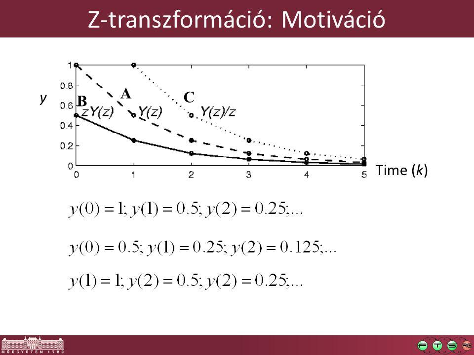 Z-transzformáció: Motiváció