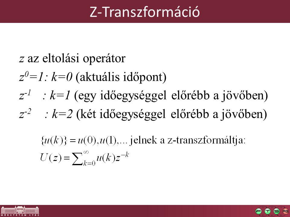 Z-Transzformáció z az eltolási operátor z0=1: k=0 (aktuális időpont)