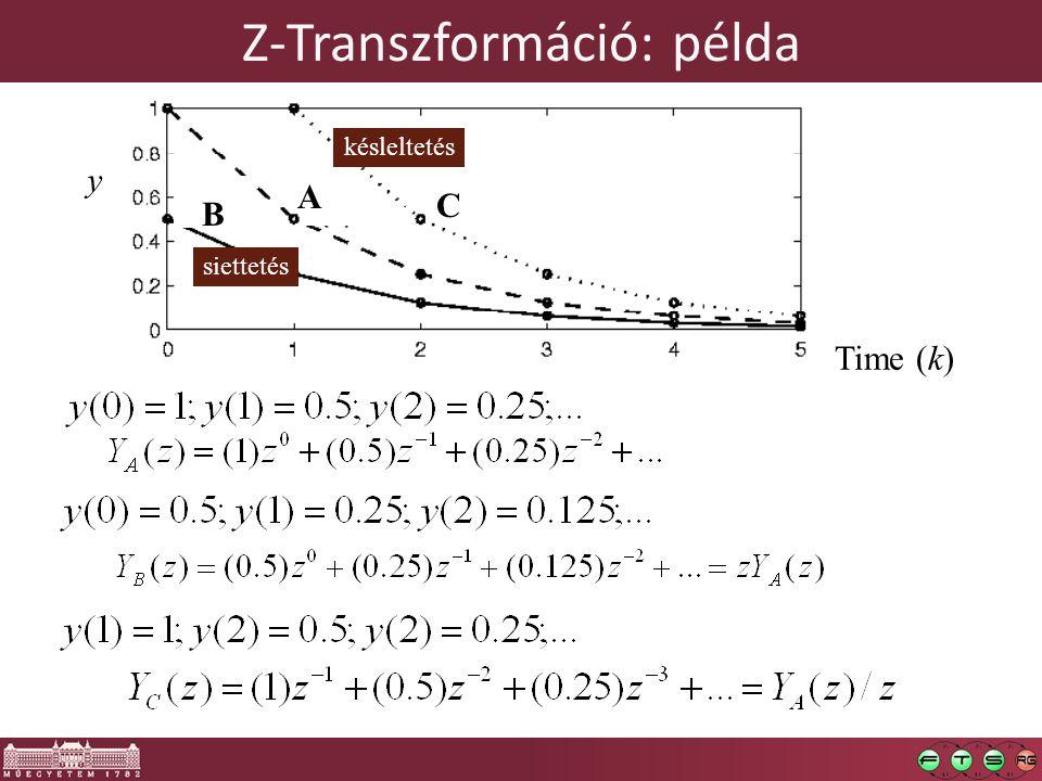 Z-Transzformáció: példa