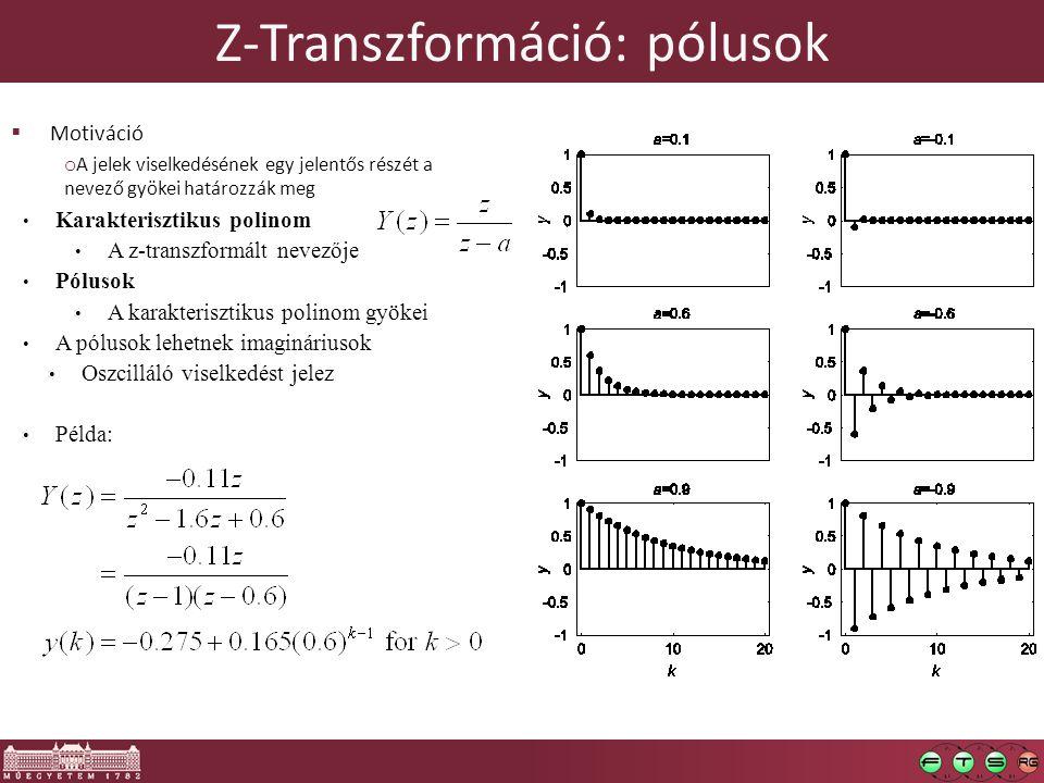 Z-Transzformáció: pólusok