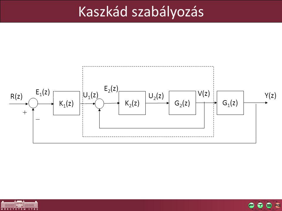 Kaszkád szabályozás E2(z) E1(z) R(z) U1(z) V(z) Y(z) K1(z) K2(z) U2(z)