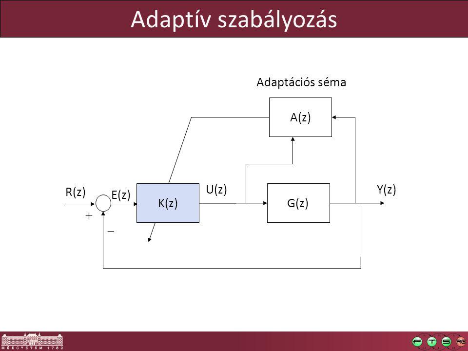 Adaptív szabályozás Adaptációs séma A(z) R(z) U(z) Y(z) E(z) K(z) G(z)