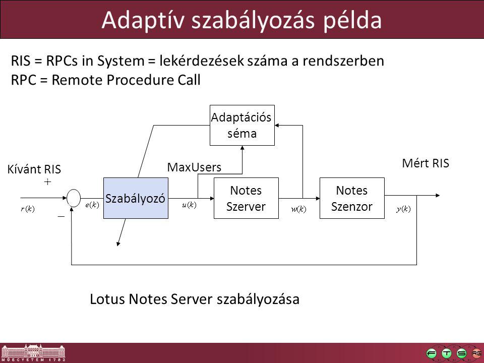Adaptív szabályozás példa