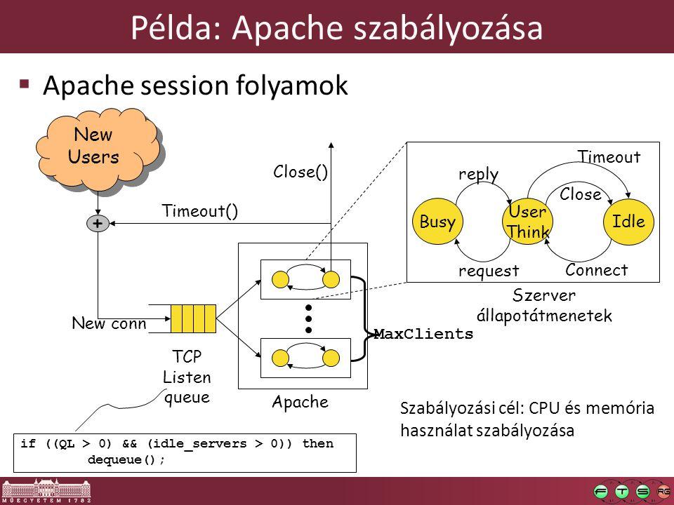 Példa: Apache szabályozása
