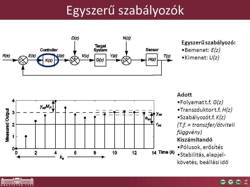Egyszerű szabályozók Egyszerű szabályozó: Bemenet: E(z) Kimenet: U(z)