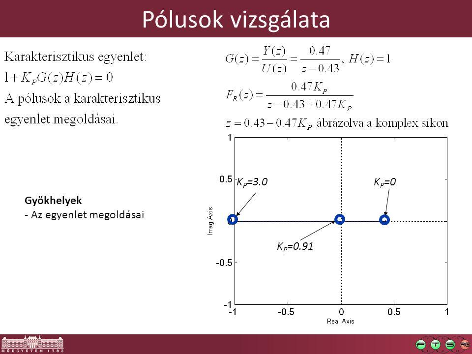 Pólusok vizsgálata KP=3.0 KP=0 KP=0.91 Gyökhelyek