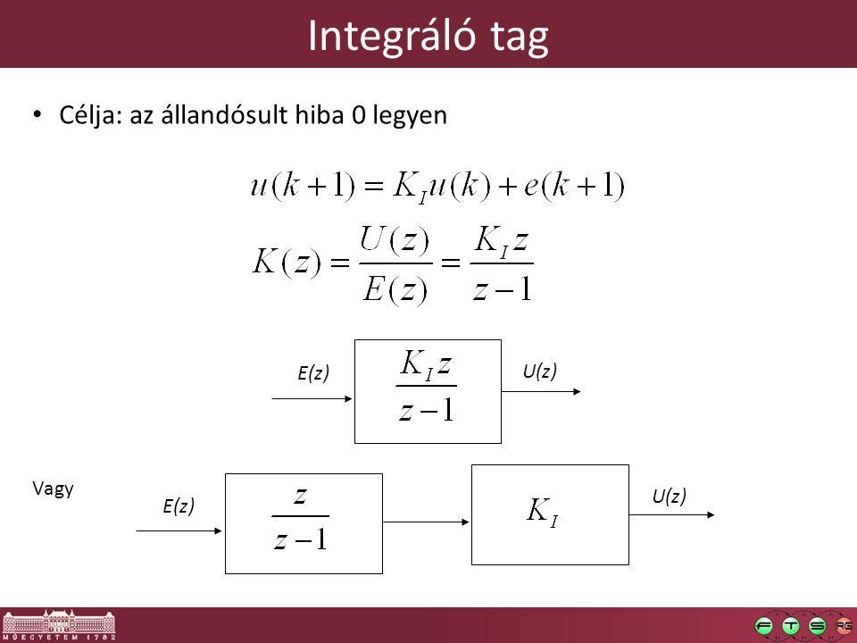 Integráló tag Célja: az állandósult hiba 0 legyen E(z) U(z) Vagy U(z)