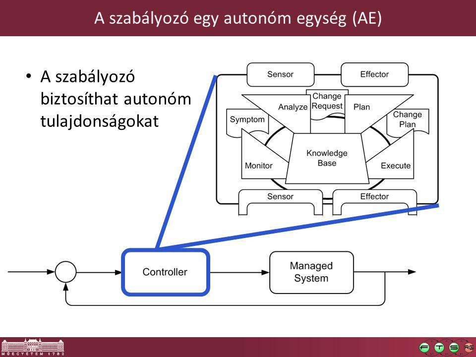 A szabályozó egy autonóm egység (AE)