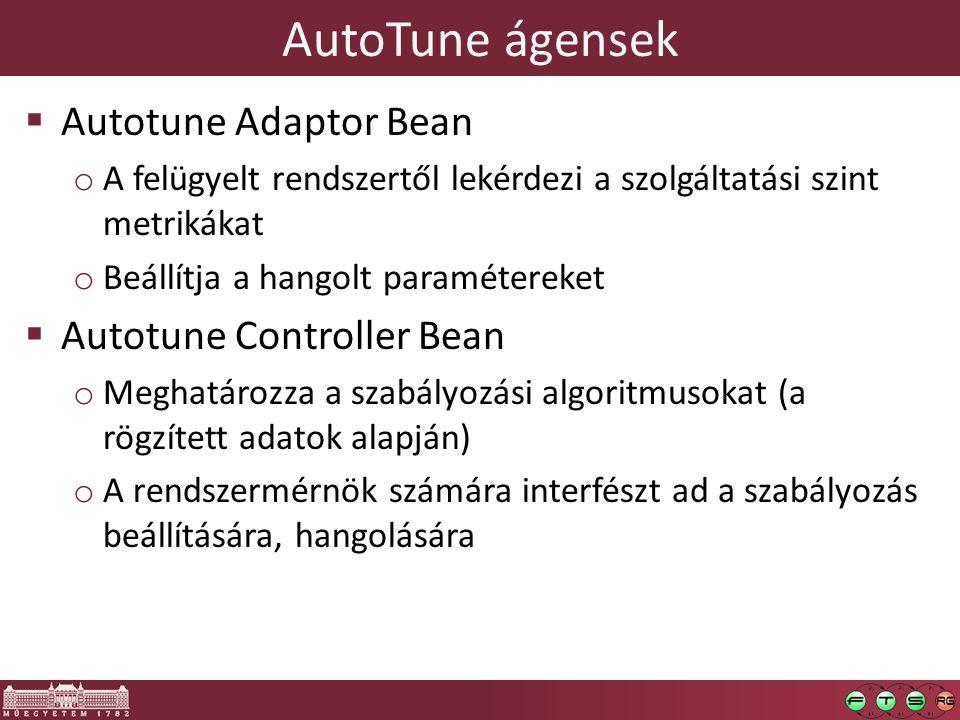 AutoTune ágensek Autotune Adaptor Bean Autotune Controller Bean
