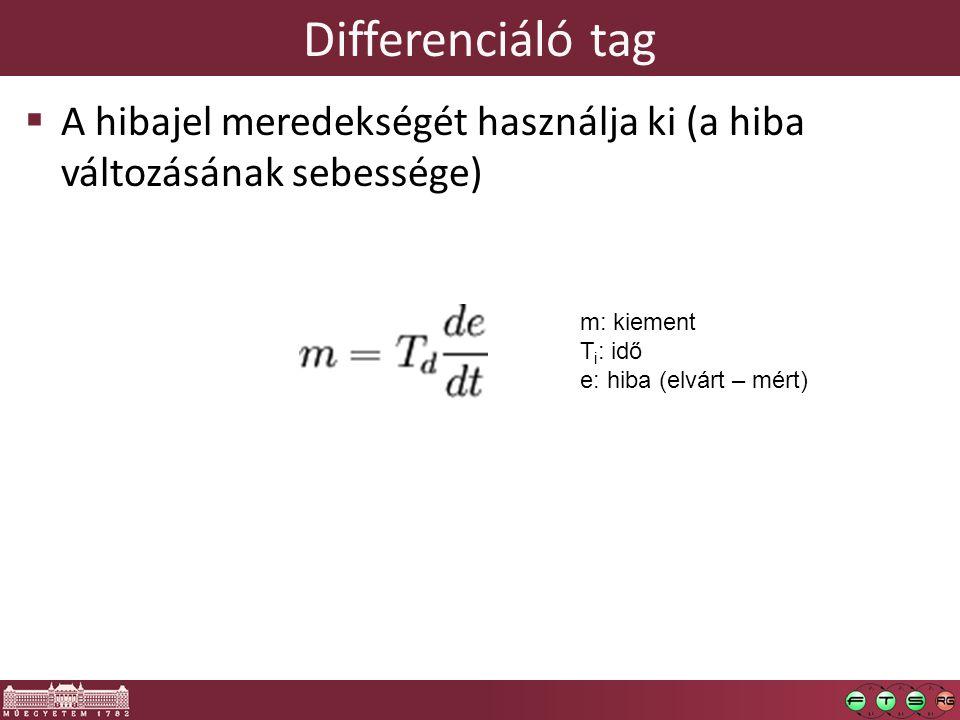 Differenciáló tag A hibajel meredekségét használja ki (a hiba változásának sebessége) m: kiement. Ti: idő.