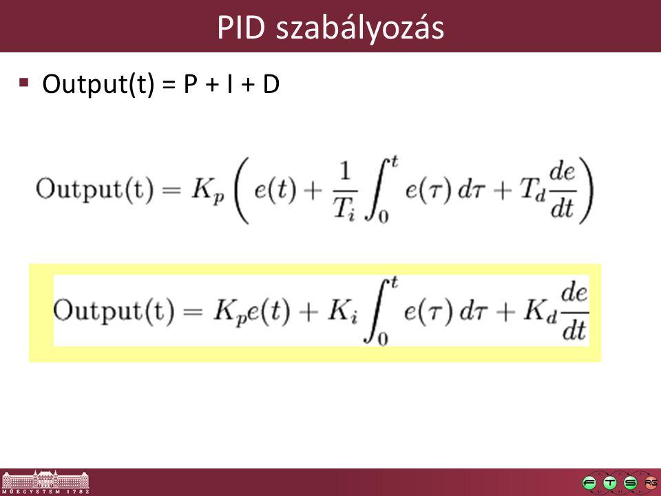 PID szabályozás Output(t) = P + I + D