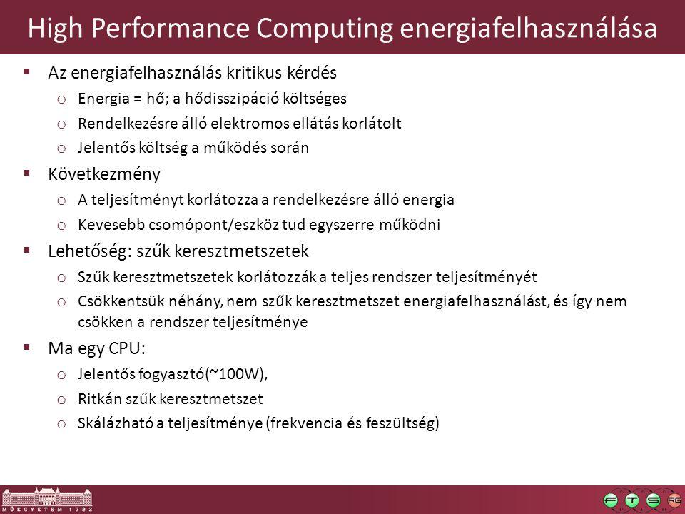High Performance Computing energiafelhasználása