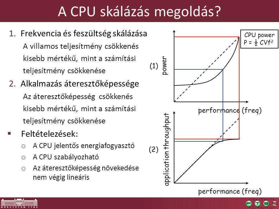 A CPU skálázás megoldás