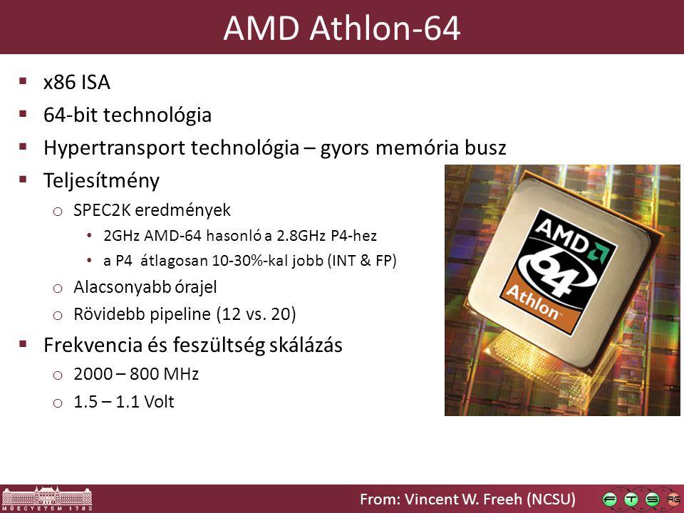 AMD Athlon-64 x86 ISA 64-bit technológia