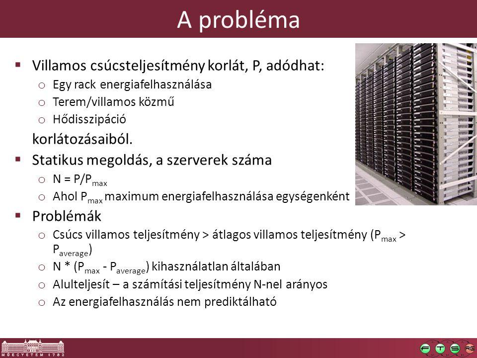 A probléma Villamos csúcsteljesítmény korlát, P, adódhat:
