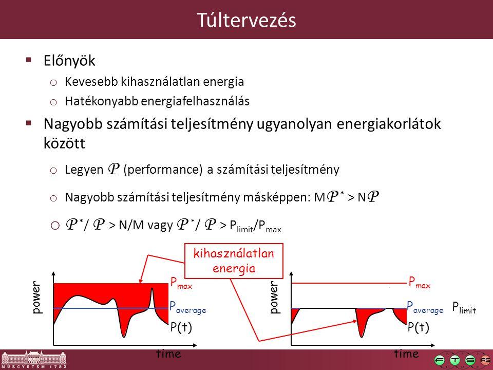 kihasználatlan energia