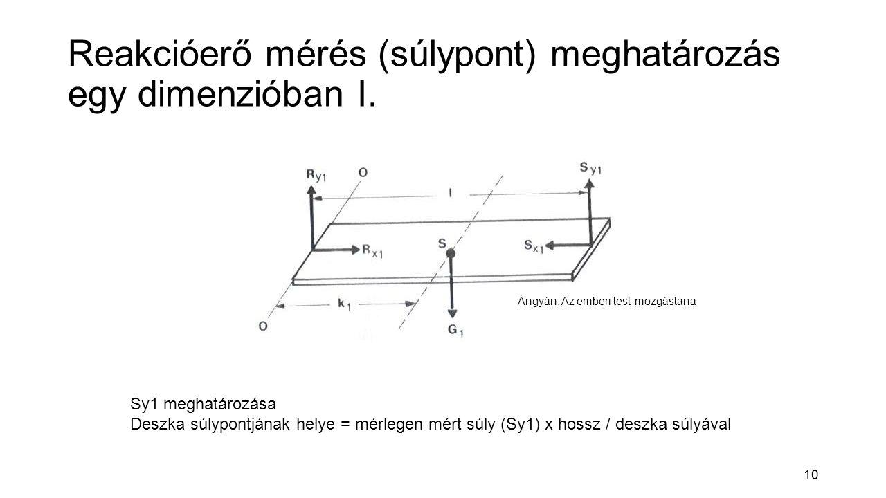 Reakcióerő mérés (súlypont) meghatározás egy dimenzióban I.
