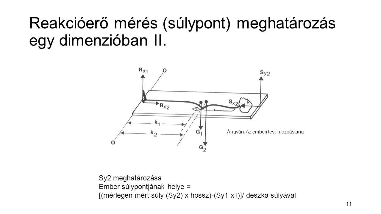 Reakcióerő mérés (súlypont) meghatározás egy dimenzióban II.