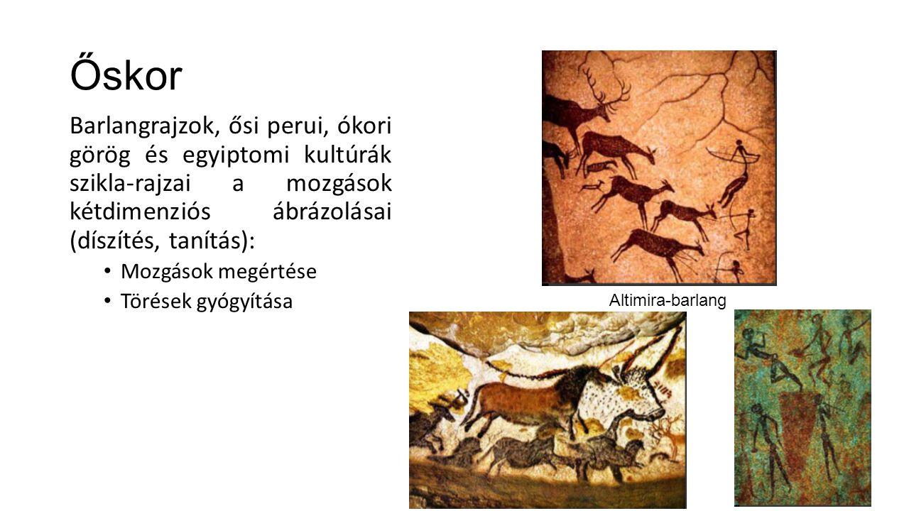Őskor Barlangrajzok, ősi perui, ókori görög és egyiptomi kultúrák szikla-rajzai a mozgások kétdimenziós ábrázolásai (díszítés, tanítás):