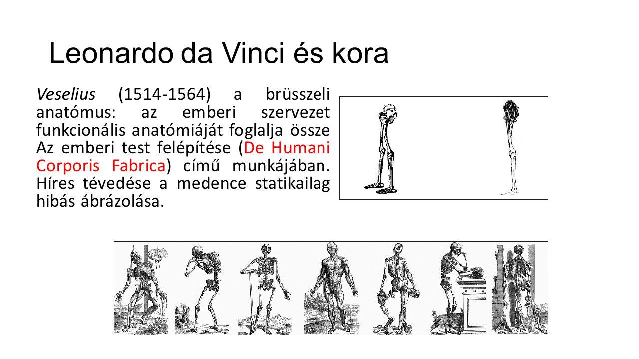 Leonardo da Vinci és kora