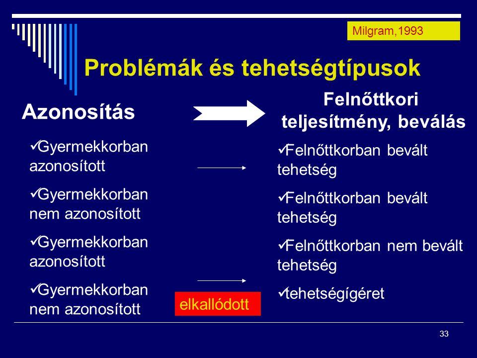 Problémák és tehetségtípusok