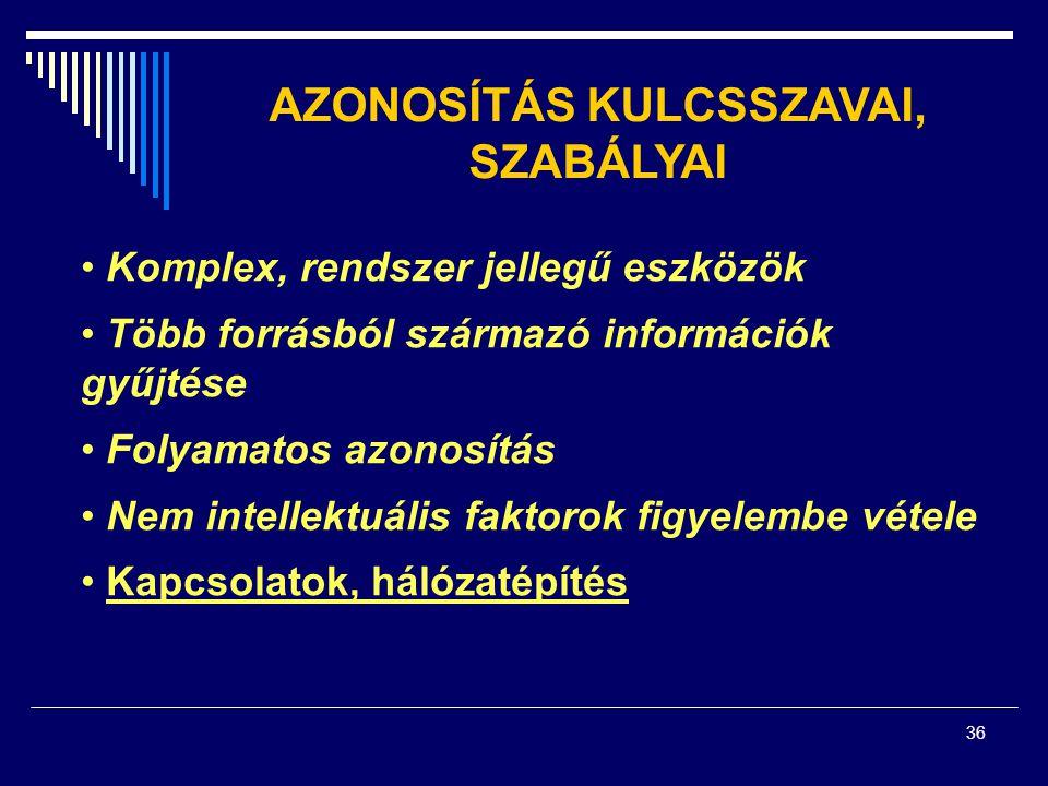 AZONOSÍTÁS KULCSSZAVAI, SZABÁLYAI
