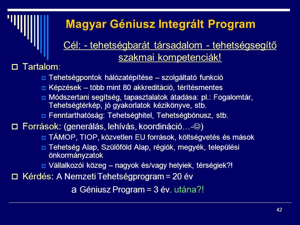 Magyar Géniusz Integrált Program