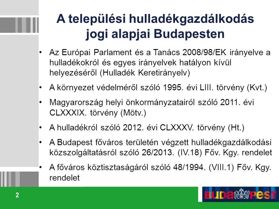A települési hulladékgazdálkodás jogi alapjai Budapesten