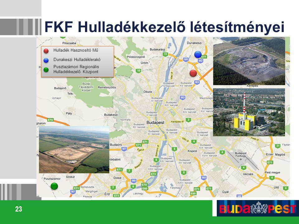 FKF Hulladékkezelő létesítményei