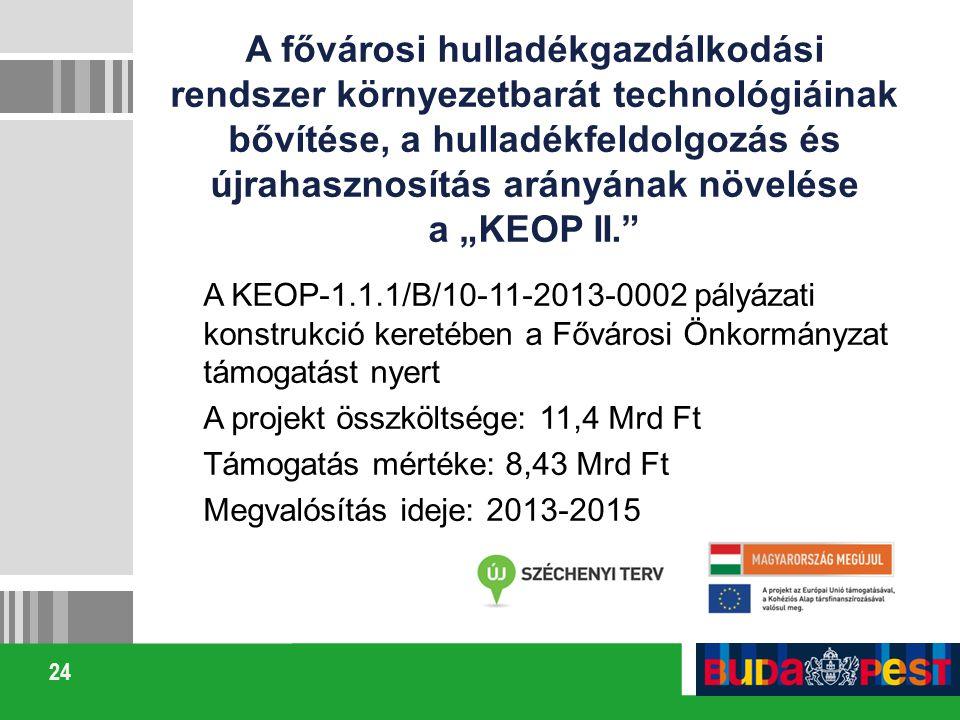 """A fővárosi hulladékgazdálkodási rendszer környezetbarát technológiáinak bővítése, a hulladékfeldolgozás és újrahasznosítás arányának növelése a """"KEOP II."""