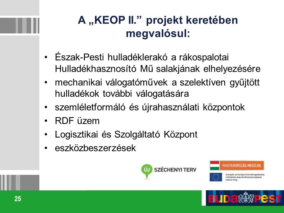 """A """"KEOP II. projekt keretében megvalósul:"""