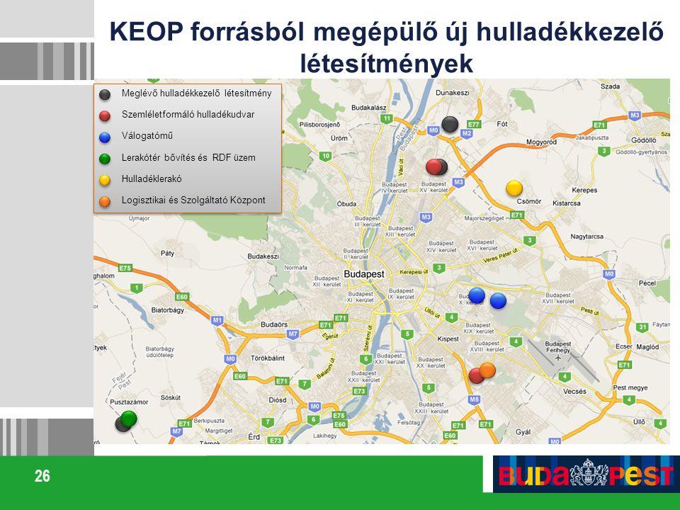KEOP forrásból megépülő új hulladékkezelő létesítmények