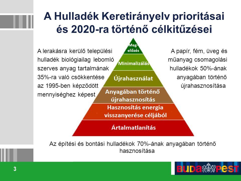 A Hulladék Keretirányelv prioritásai és 2020-ra történő célkitűzései