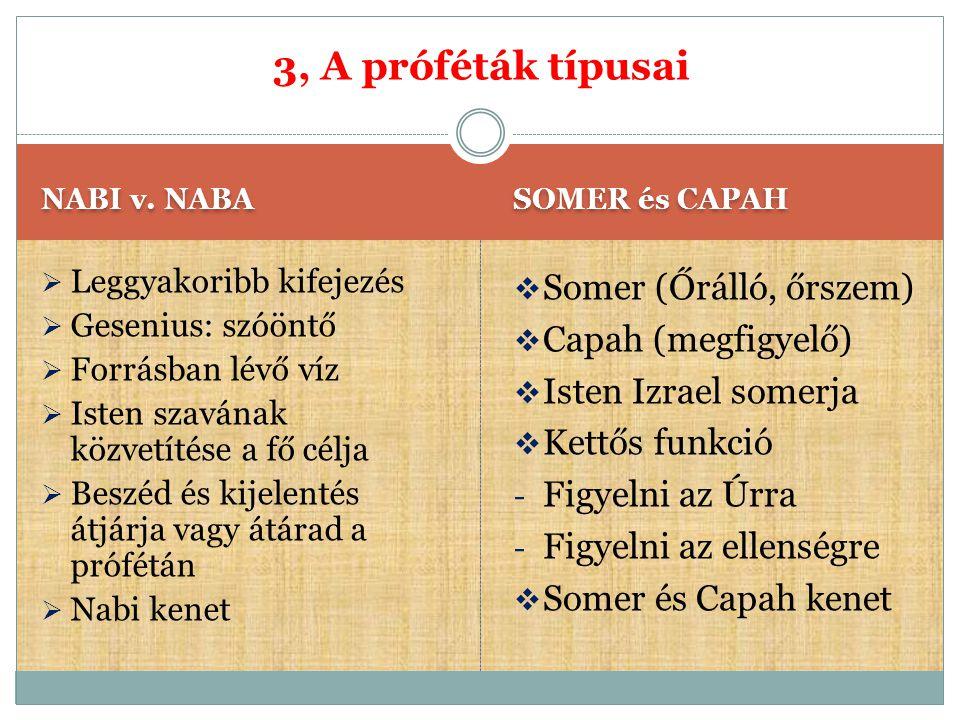 3, A próféták típusai Somer (Őrálló, őrszem) Capah (megfigyelő)
