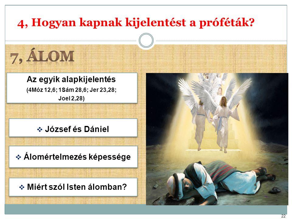 7, ÁLOM 4, Hogyan kapnak kijelentést a próféták