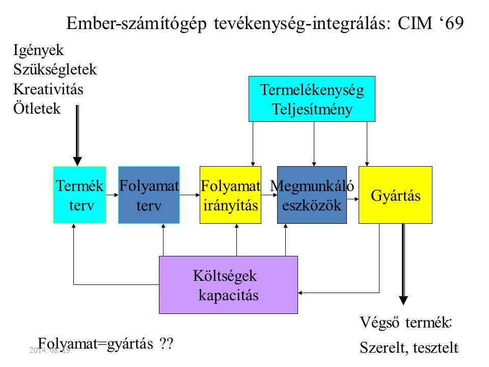 Ember-számítógép tevékenység-integrálás: CIM '69