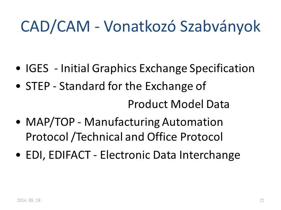 CAD/CAM - Vonatkozó Szabványok
