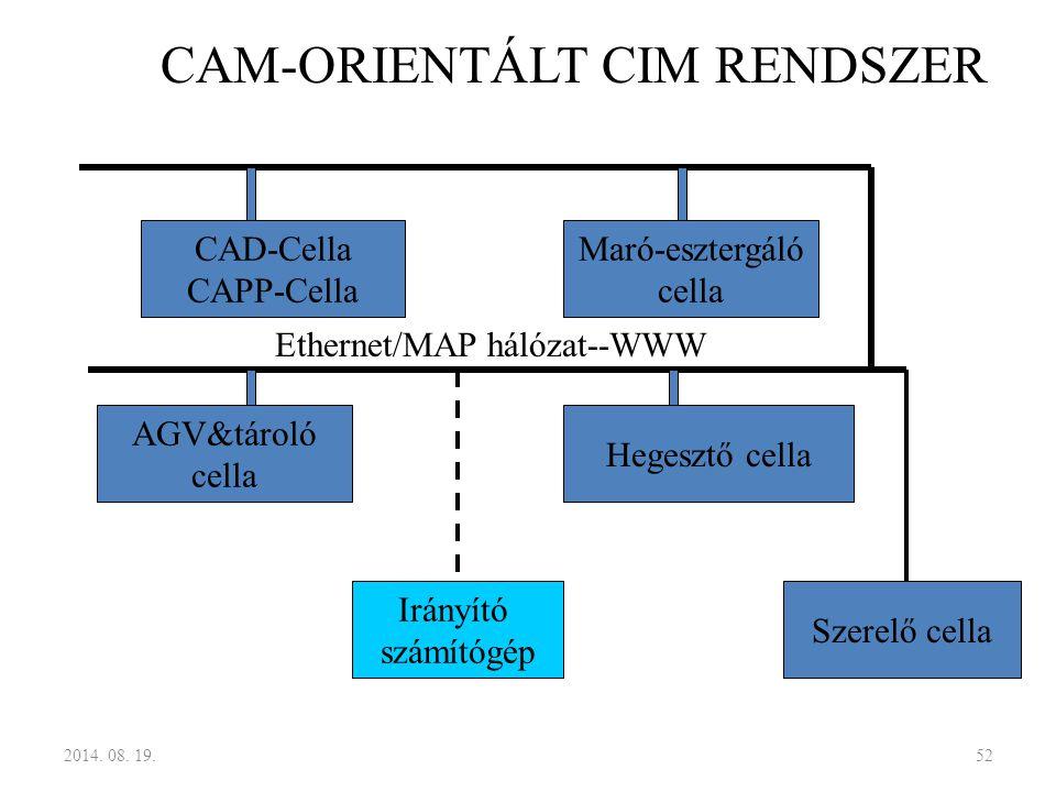 CAM-ORIENTÁLT CIM RENDSZER