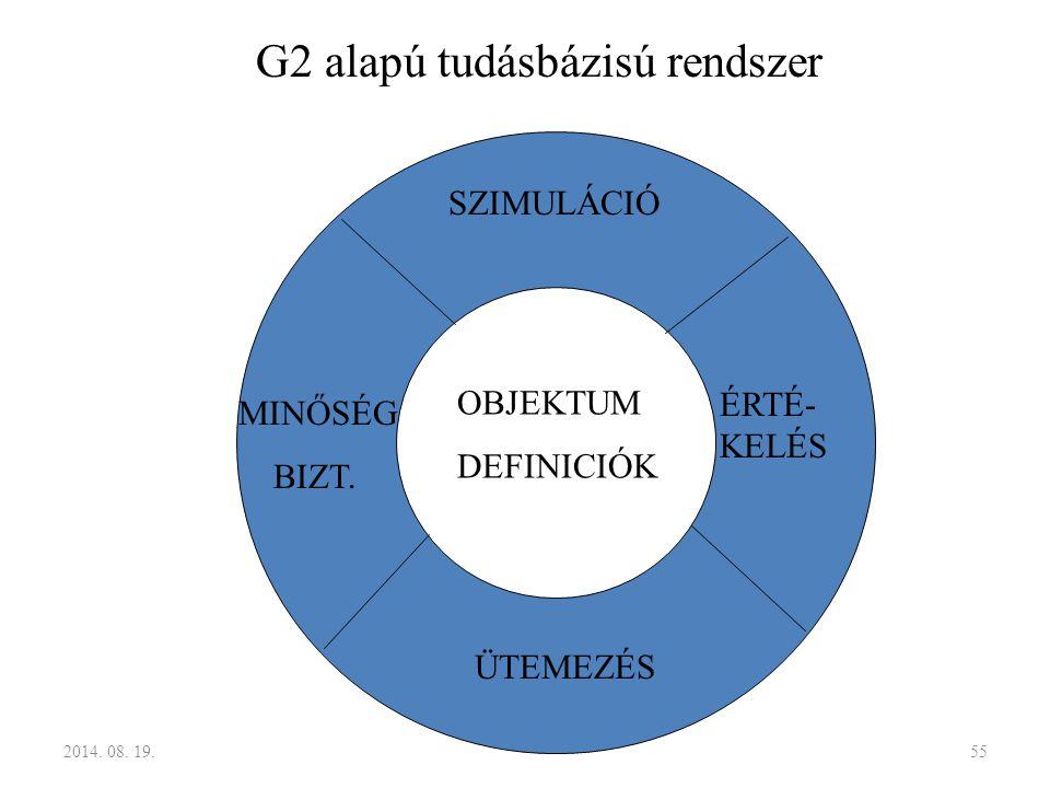 G2 alapú tudásbázisú rendszer