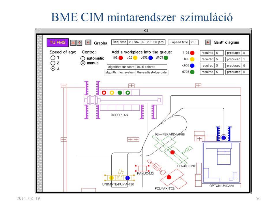 BME CIM mintarendszer szimuláció