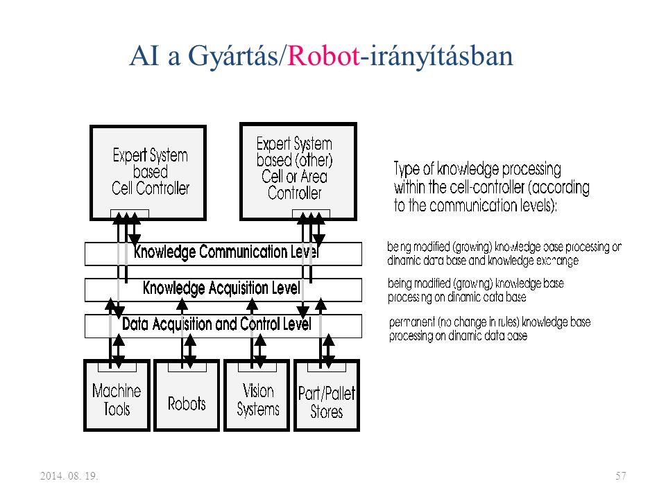 AI a Gyártás/Robot-irányításban