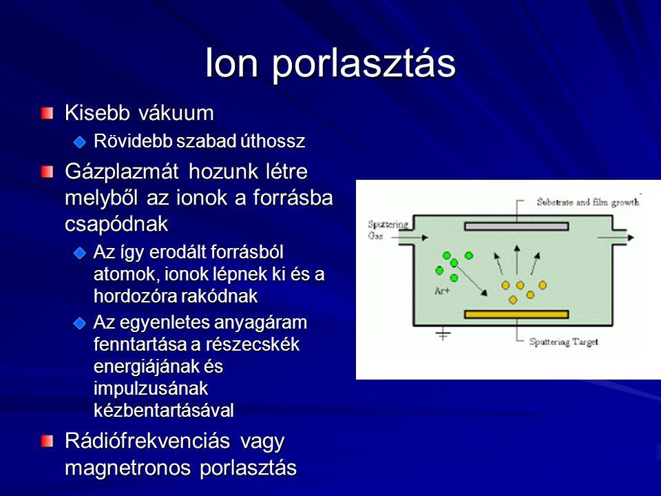 Ion porlasztás Kisebb vákuum