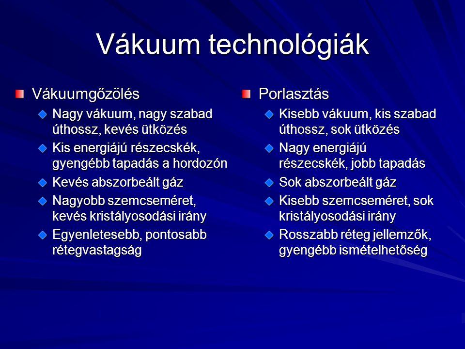 Vákuum technológiák Vákuumgőzölés Porlasztás