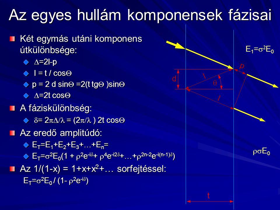 Az egyes hullám komponensek fázisai