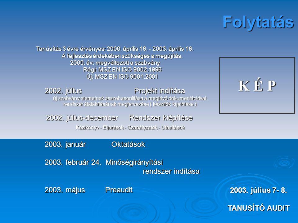 Folytatás K É P 2002. július Projekt indítása