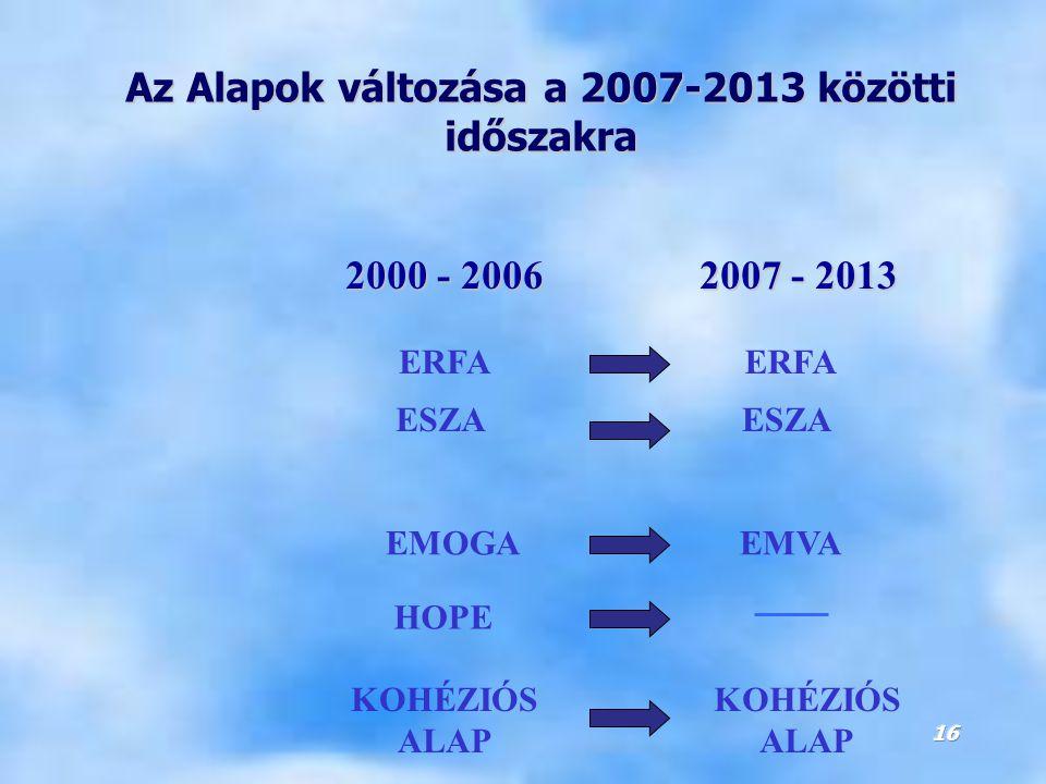 Az Alapok változása a 2007-2013 közötti időszakra