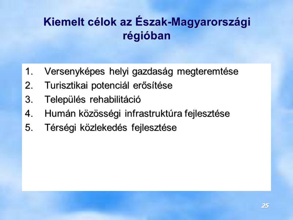 Kiemelt célok az Észak-Magyarországi régióban